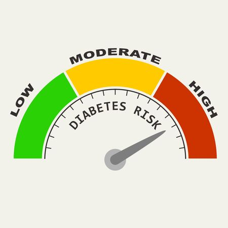 Medical background. Diabetes risk level. Abstract scale Stock Illustratie