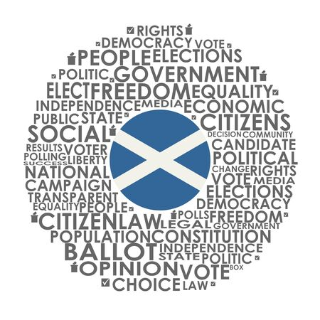 Words cloud relative for voting. Circle frame. Flag of the Scotland
