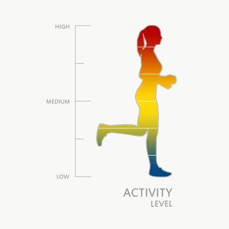 Running women silhouettes. Sport and recreation concept. Activity level measuring scale. Health care illustration. From blue to red scale.
