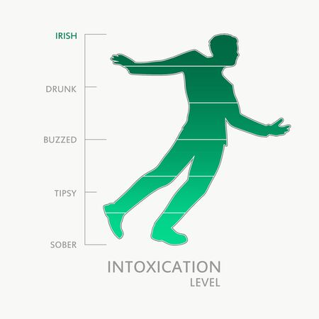 Silhouette of drunkard. Alcoholism and drunkenness. Degree of intoxication measuring scale. Health care concept illustration. From sober to Irish scale.