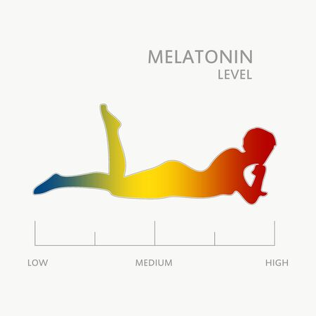 Melatonin level measuring scale. Health care concept illustration. Woman silhouette. From red to blue scale.