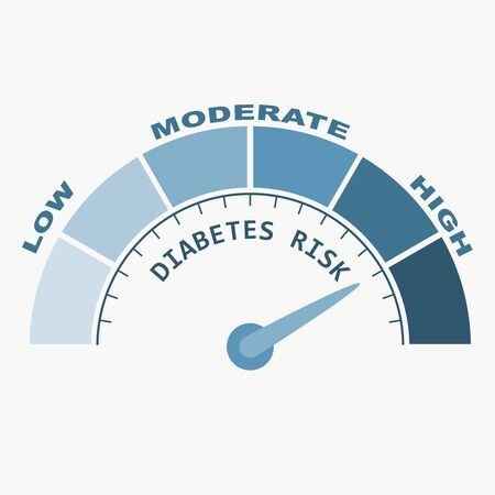 Medical background. Diabetes risk level. Abstract scale Zdjęcie Seryjne