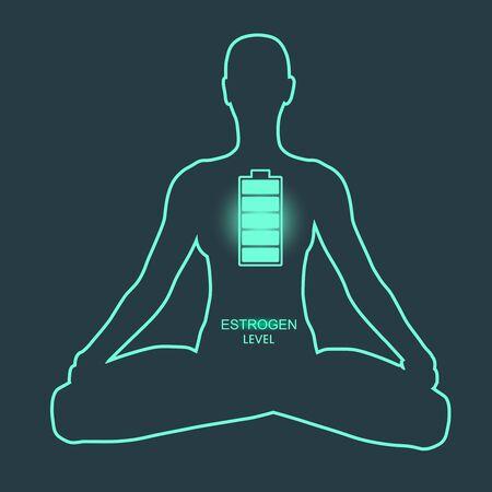 Messskala für den Hormon-Östrogenspiegel. Gesundheitskonzept Abbildung. Sitzen Sie in der Meditationshaltungssilhouette. Vektorgrafik