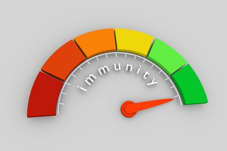 Color scale with arrow from red to green. The immunity level measuring device icon. Sign tachometer, speedometer, indicators. Colorful infographic gauge element. 3D rendering