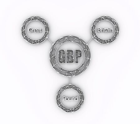 Forex candlestick pattern. Trading chart concept. Financial market chart. Acronym GBP - Great Britain Pound. 3D rendering.