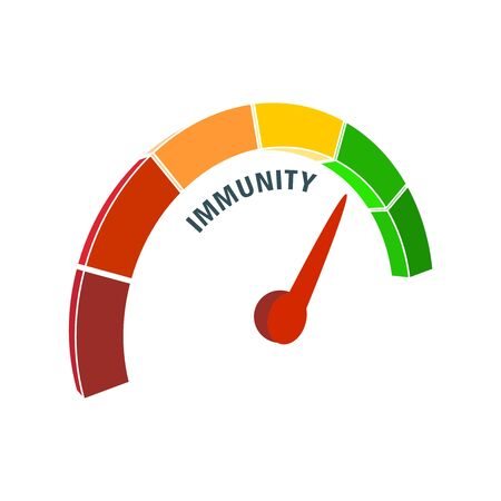 Color scale with arrow from red to green. The immunity level measuring device icon. Sign tachometer, speedometer, indicators. Colorful infographic gauge element.