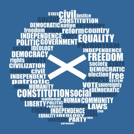 Word cloud with words related to politics, government, parliamentary democracy and political life. Flag of the Scotland