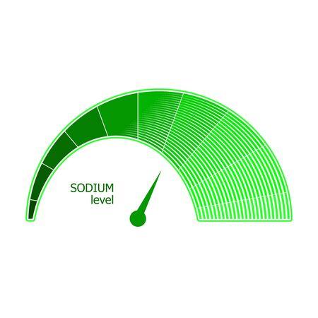 Green gradient scale. Sodium level measuring device icon. Sign tachometer, speedometer, indicators. Infographic gauge element.