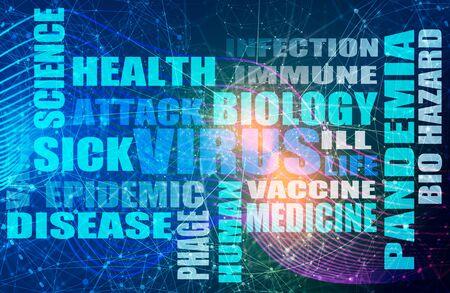 Virus diseases relative words cloud