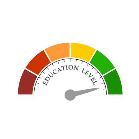 Education level scale with arrow. The measuring device icon. Sign tachometer, speedometer, indicators. Infographic gauge element. Vetores