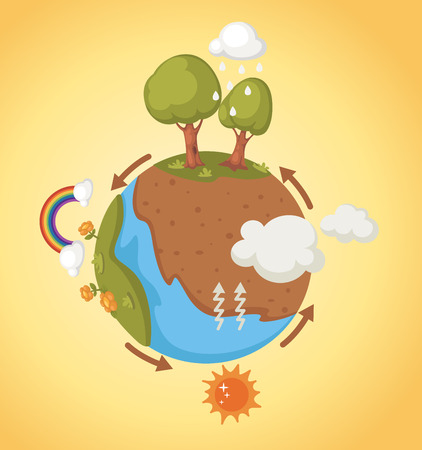 water cycle: cycle in nature Illustration
