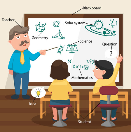 The Teacher Teaching His Students in the Classroom with Vocabulary Index illustration Vector Vector