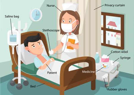 hospital dibujo animado: La enfermera de cuidado de paciente en la sala de hospital con la ilustración de índice de vocabulario relacionado