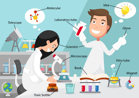experiments: Scientists doing experiment surrounded by lab equipment with related vocabulary index illustration