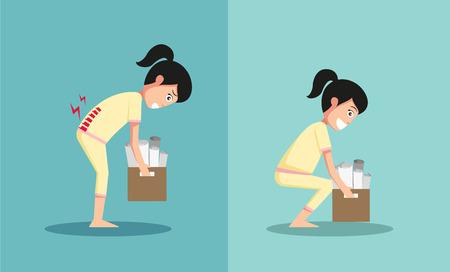 Illustration of isolated Improper versus against proper lifting