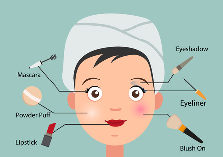 make up face: Illustration of isolated makeup