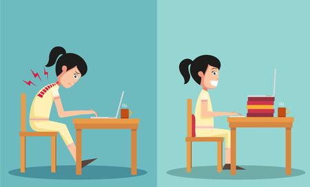 Abbildung der getrennten Probe der Mann sitzt in falschen und richtigen Wege Illustration