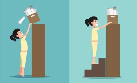 accidente trabajo: Inadecuada frente contra la elevación adecuado, ilustración, vector