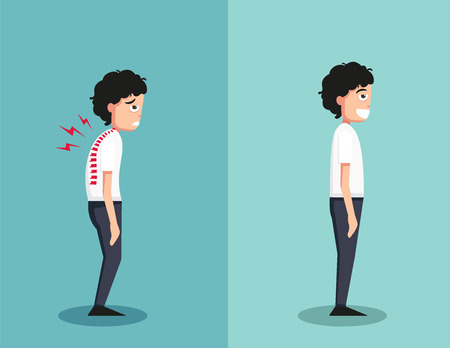 posture: Best and worst positions for standing illustration vector