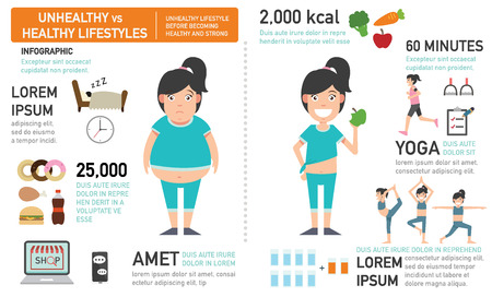 The comparison of the woman who had unhealthy lifestyle before becoming healthy and strong.vector illustration Çizim