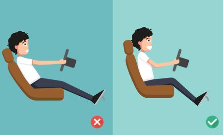 profil: Najlepsze i najgorsze pozycje do prowadzenia samochodu Ilustracja