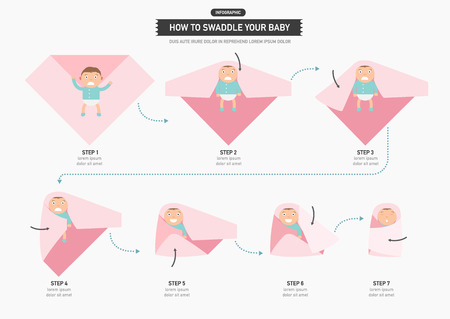 How to swaddle your baby infographic,vector illustration