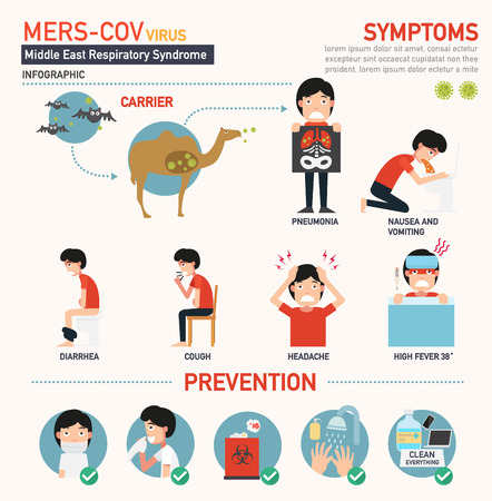 aparato respiratorio: mers-cov (Oriente Medio s�ndrome respiratorio coronavirus) infograf�a, ilustraci�n vectorial.