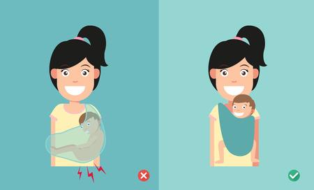 Beste en slechtste posities kind voor de preventie van heupdysplasie, illustratie, vector