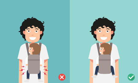 worst: Best and worst positions child for prevention of hip dysplasia,illustration, vector