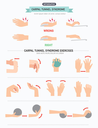 Carpal tunnel syndrome infographic,vector illustration. Vettoriali