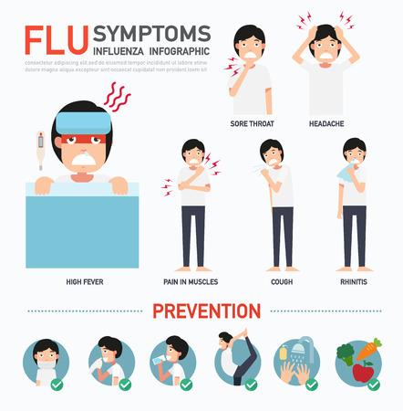 gripe: Síntomas de la gripe o influenza infografía, ilustración vectorial.