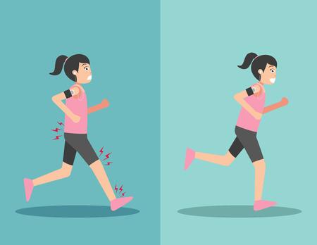 athlete cartoon: Best and worst positions for running, illustration,vector Illustration