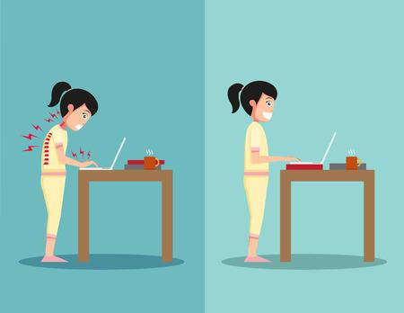 fisioterapia: Mejores y peores posiciones para uso portátil en pie, ilustración, vector