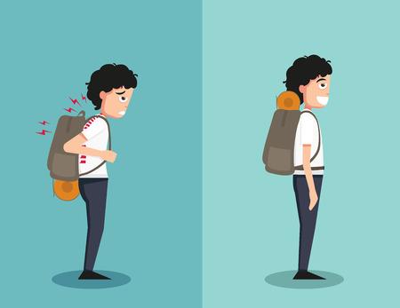columna vertebral: caminos equivocados y derecha para mochila ilustraci�n de pie, vector