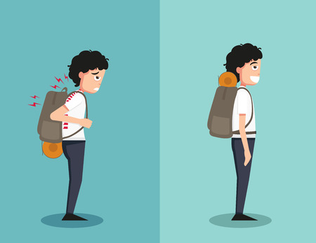 spine: wrong and right ways for backpack standing illustration, vector