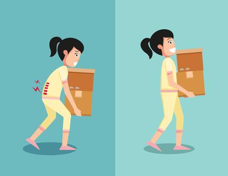 Improper versus against proper lifting