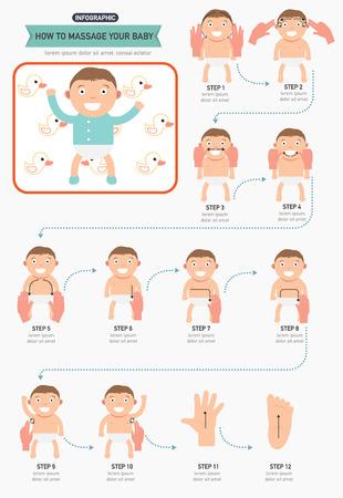 乳幼児: どのようにマッサージ赤ちゃん infographic.illustration、ベクトル
