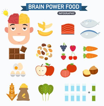Brain power food infographic,vector illustration