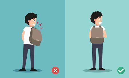 verkeerd en juiste manieren voor rugzak staande illustratie, vector