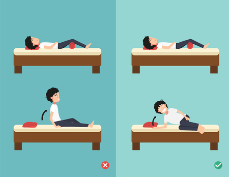 cartoon bed: Best and worst positions for wake up, illustration, vector