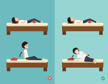 letti: Migliori e peggiori posizioni per svegliarsi, illustrazione, vettore