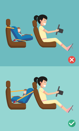 Best and worst for baby safety seat placing it in the car. vector illustration. Stock Illustratie