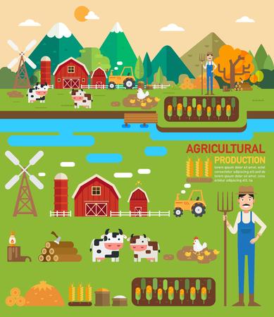 elote caricatura: La producci�n agr�cola infographic.vector ilustraci�n