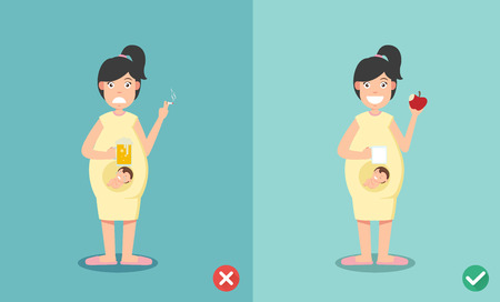 no smoking: wrong and right for no smoking or drinking when pregnant. vector illustration.