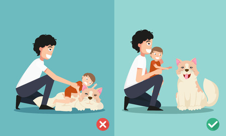 right on: The right and wrong ways for new parents to taking care of the newborn while playing with the dog.vector illustration