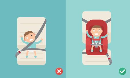 Right and wrong ways for using the car seat for a baby.vector illustration Stock Illustratie