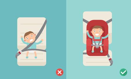 Richtig und falsch Wege für den Autositz für eine baby.vector Illustration mit Standard-Bild - 47552723