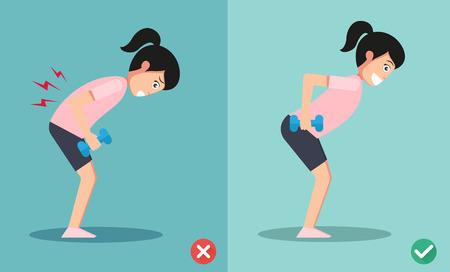 buena postura: postura incorrecta y derecha levantamiento de pesas, ilustración vectorial