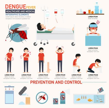 chory: Gorączka denga. Infografiki ilustracji wektorowych.