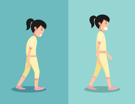 comely: Best and worst positions for walk, illustration, vector